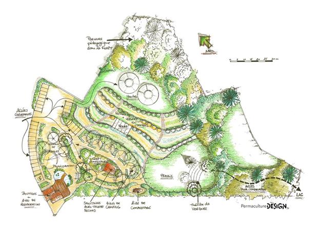 Le Design Monjardinenpermaculture Fr